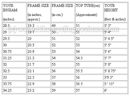 frames table