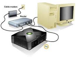 routers pc
