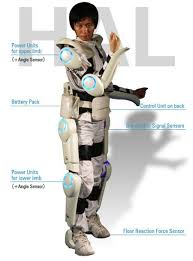 real ironman suit