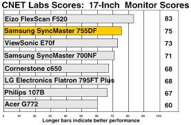 samsung syncmaster 755df