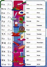 pisana slova latinice