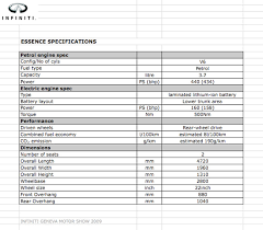 infiniti essence price