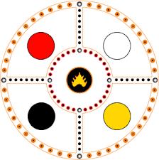 hopi medicine wheel