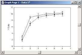 error bar graph