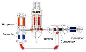 cooler compressor
