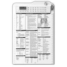 nursing clip board