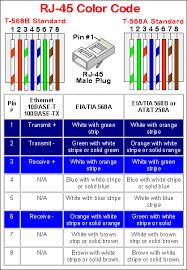 rj 45 diagram
