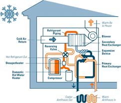 heat pump help