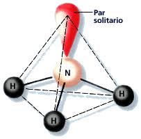 geometria molecular tetraedrica