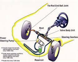 steering power