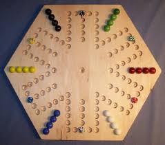 aggravation board