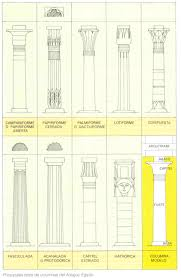 fotos de columnas