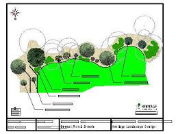 landscape design layouts