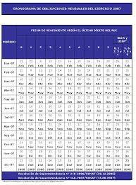 cronograma mensual