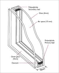 insulated glazing