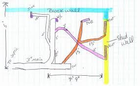 drain vents