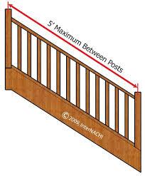 deck stair handrail