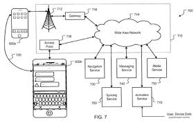 latest patents