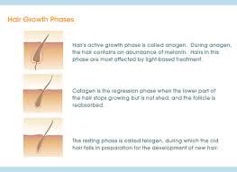 laser hair removal women