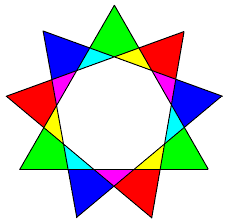 3 triangles