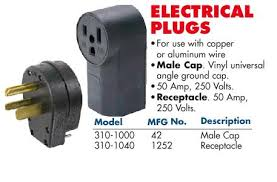extension plugs