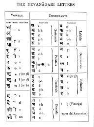 alfabeto chinese