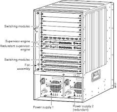 cisco 6513 switch
