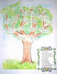 family tree drawings