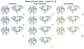 diamond colors