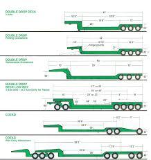 heavy haul transportation