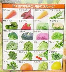 fruits and vegetables chart