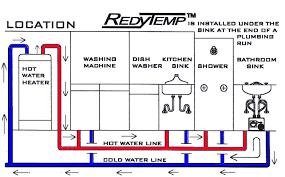 hot water recirculation diagram