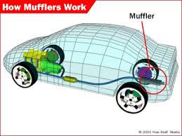 muffler engine