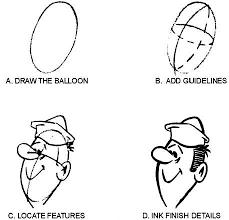 cartoon head shapes