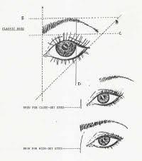 eyebrows tweezing