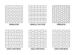 basket weave patterns