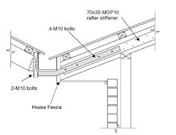fascia suppliers