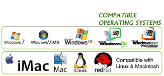 all operating systems