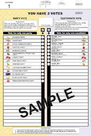 sample ballot papers