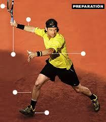 forehand tennis