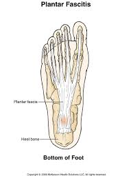 foot planter