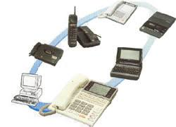 linea del tiempo del telefono