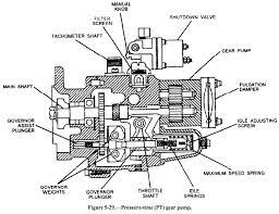 fuel pump system