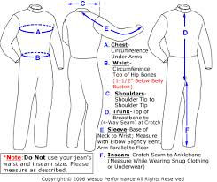 how to measure clothes