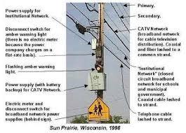 catv network