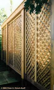 lattice privacy panel