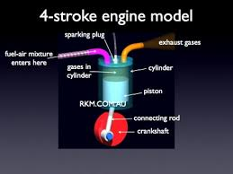 4 stroke petrol engine