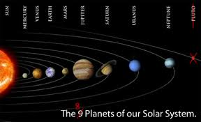 other planets in our solar system