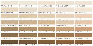 pittsburgh paint color chart