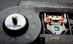 cd lens